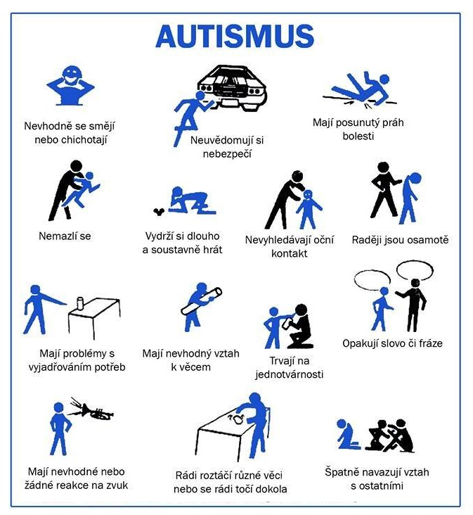 priznaky autismu